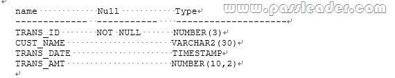passleader-1Z0-051-dumps-191