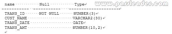 passleader-1Z0-051-dumps-201