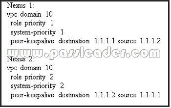 passleader-642-980-dumps-1001