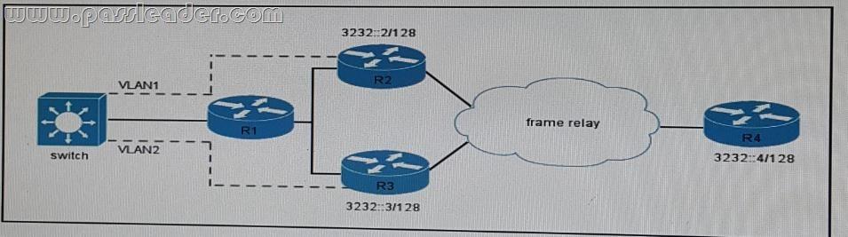 passleader-400-251-dumps-2651