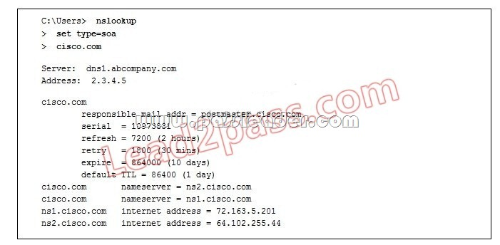 passleader-350-018-dumps-1991