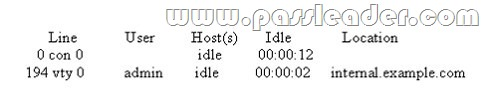 passleader-350-018-dumps-2031