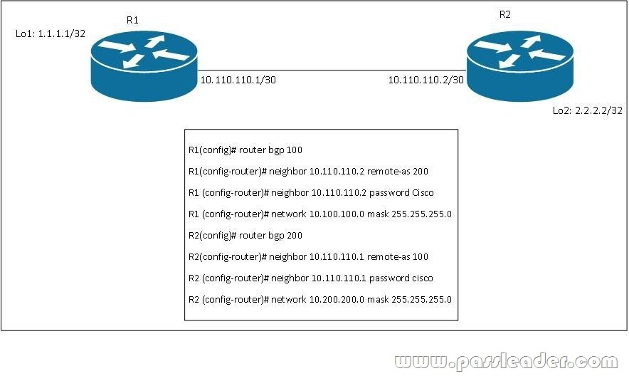 passleader-300-320-dumps-491
