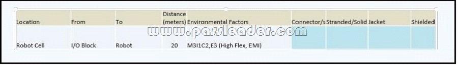 passleader-200-601-dumps-271