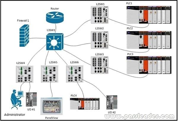 passleader-200-601-dumps-291