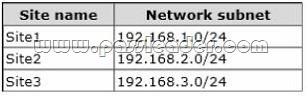 free-70-412-vce-pdf-dumps-2931