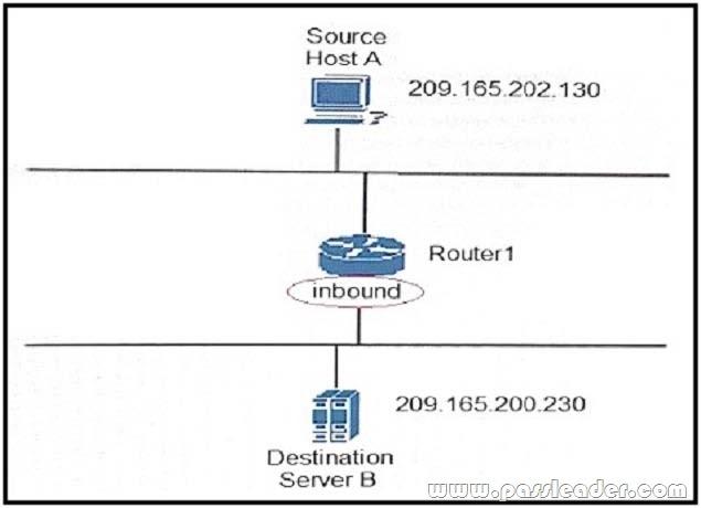 passleader-200-150-dumps-1301