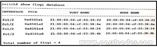passleader-200-150-dumps-1351
