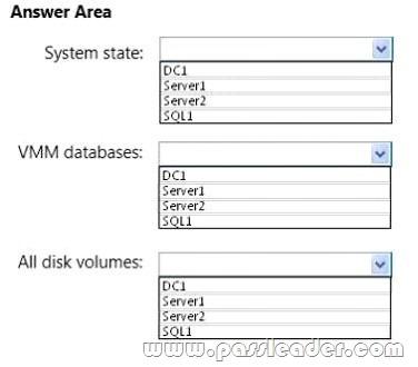 70-414-vce-pdf-dumps-1422