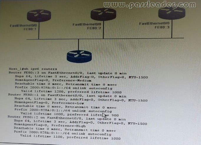 passleader-400-251-dumps-1011