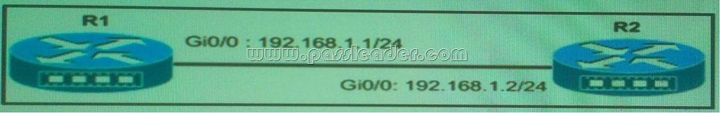 passleader-400-251-dumps-951
