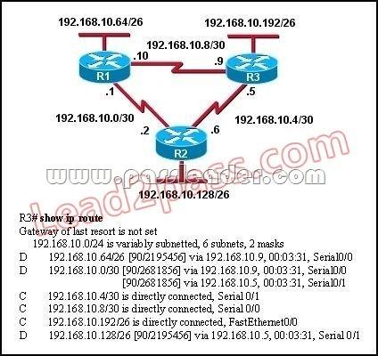 passleader-200-125-dumps-1121
