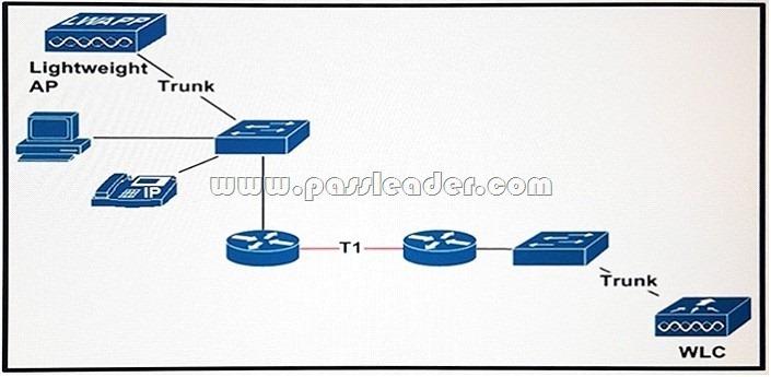 passleader-200-355-dumps-4711
