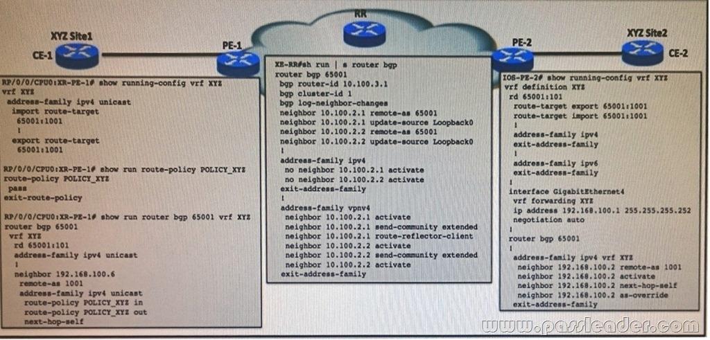 passleader-400-201-dumps-721