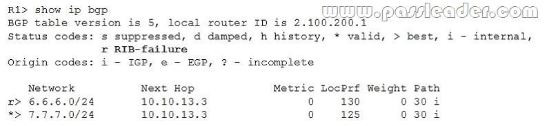passleader-400-201-dumps-801