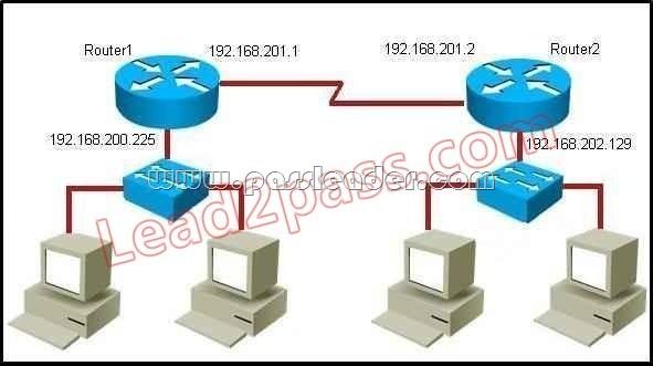PassLeader-100-105-dumps-561