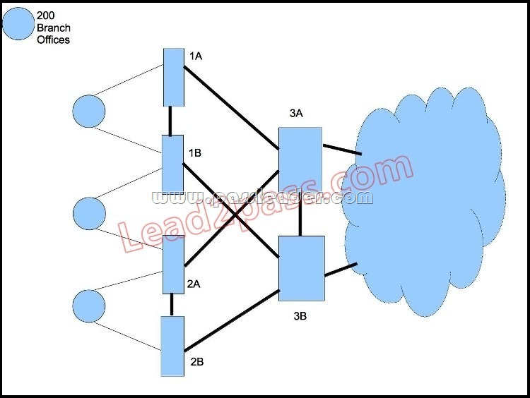 passleader-352-001-dumps-1711