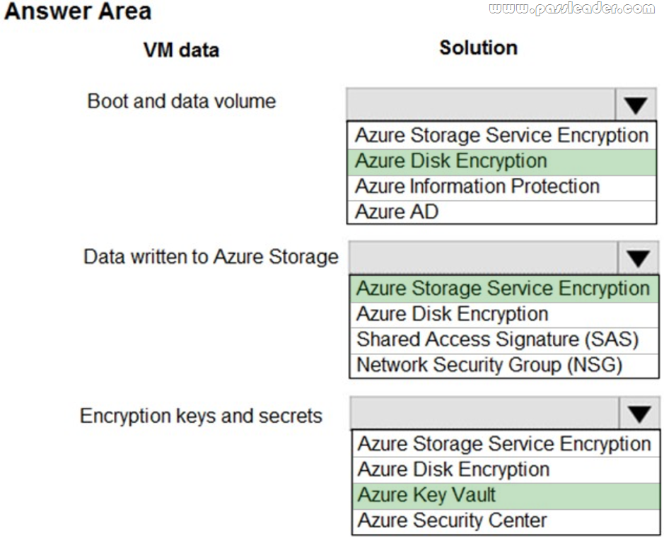 Microsoft AZ-300 Dumps With PDF And VCE (2019 April Updated
