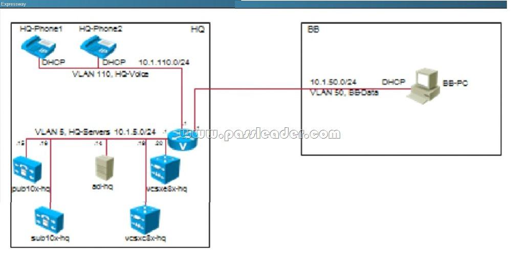 passleader-300-075-dumps-623