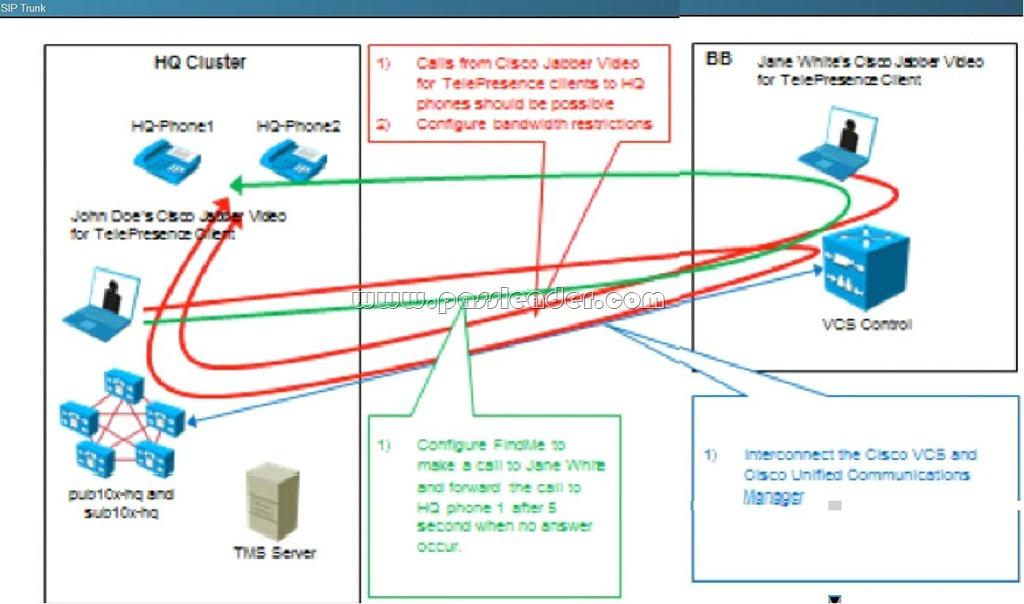 passleader-300-075-dumps-628