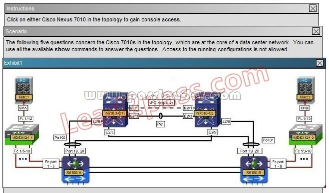 passleader-640-911-dumps-451
