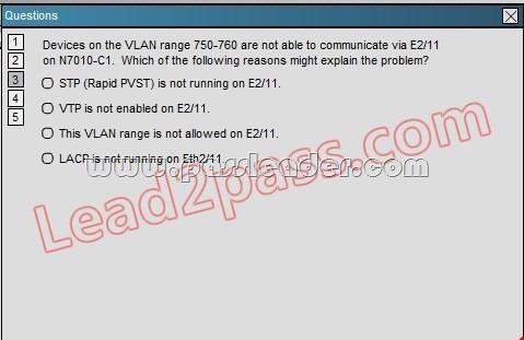 passleader-640-911-dumps-472