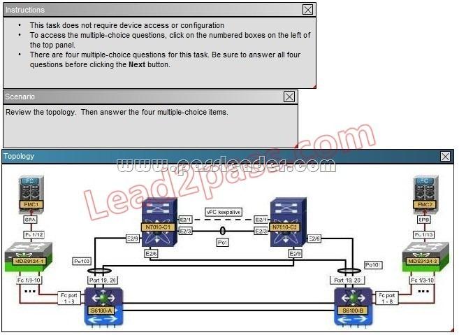passleader-640-911-dumps-501