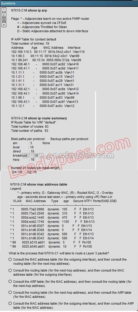 passleader-640-911-dumps-522