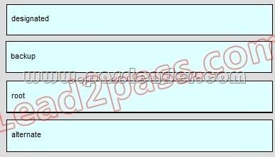 passleader-640-878-dumps-702