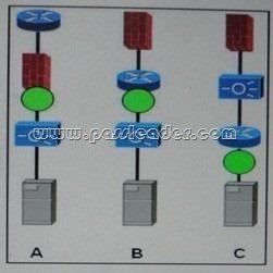 passleader-642-996-dumps-921