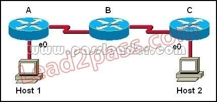 passleader-200-125-dumps-1581