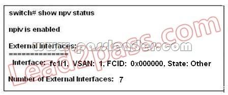 passleader-642-980-dumps-641