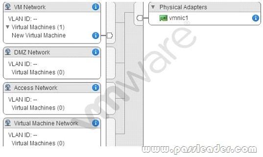 passleader-2V0-620-dumps-411