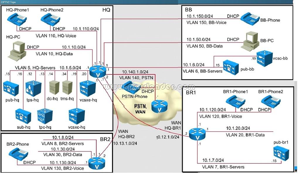 passleader-300-075-dumps-345