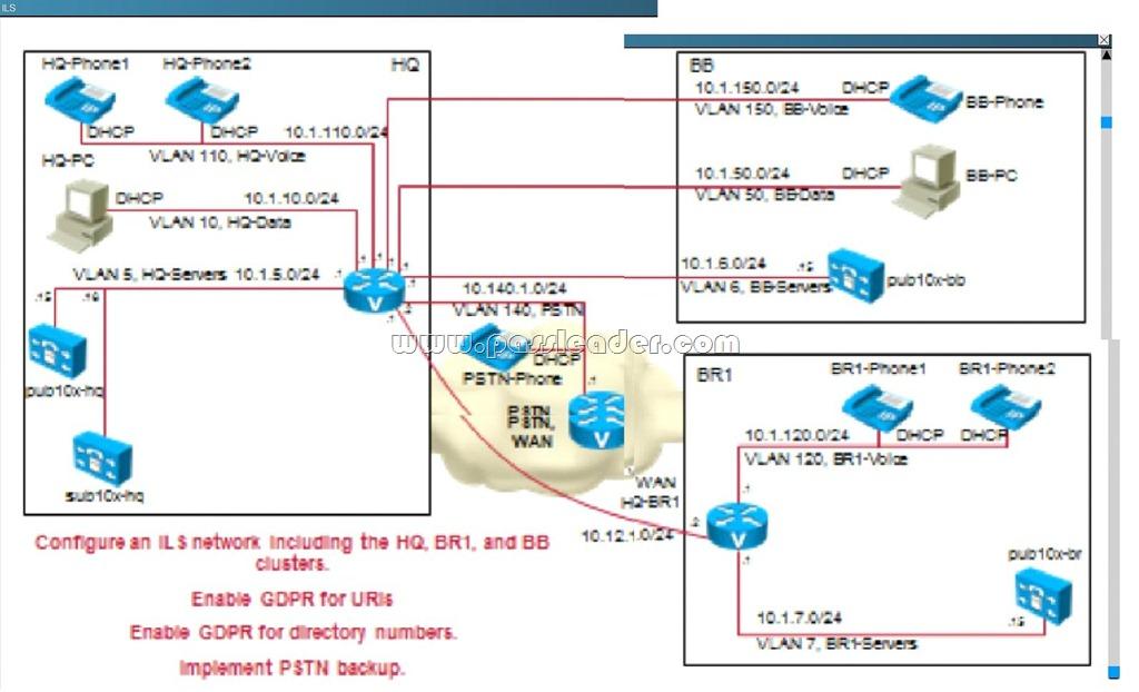 passleader-300-075-dumps-364