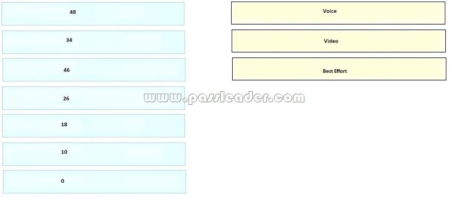 passleader-400-351-dumps-511