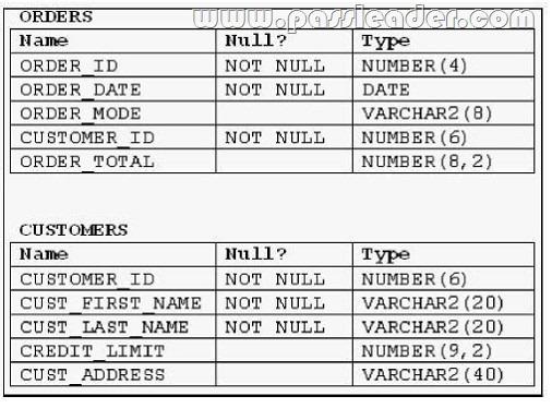 passleader-1Z0-051-dumps-611