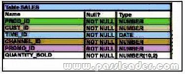 passleader-1Z0-051-dumps-802