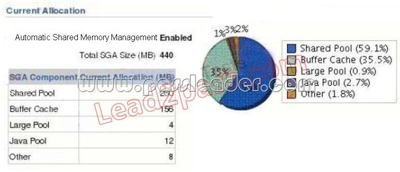 passleader-1Z0-052-dumps-1181