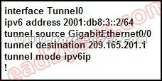 passleader-640-878-dumps-521