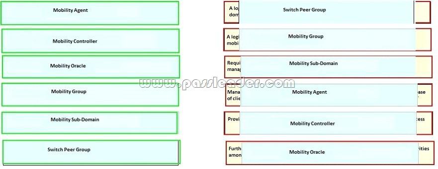 passleader-400-351-dumps-1082