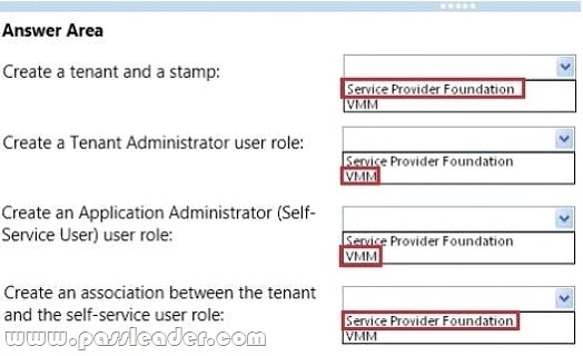 70-414-PDF-dumps-1062