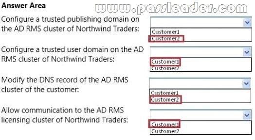 70-414-PDF-dumps-1072