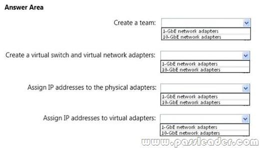 70-414-PDF-dumps-1091