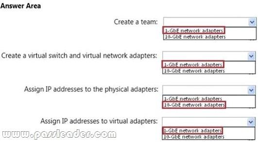 70-414-PDF-dumps-1092