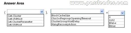 70-414-PDF-dumps-1101