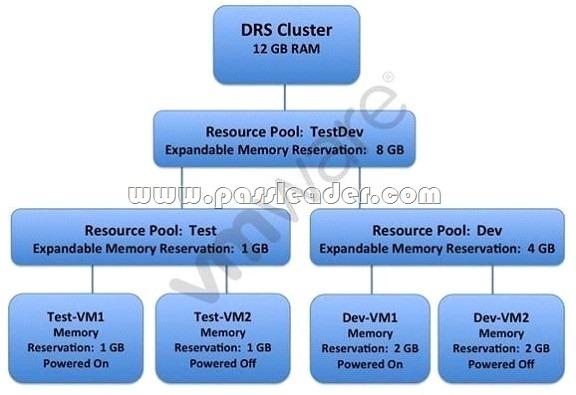 passleader-2V0-621-dumps-941