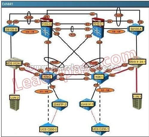 passleader-642-980-dumps-452