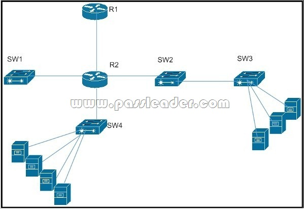 passleader-640-911-dumps-1371
