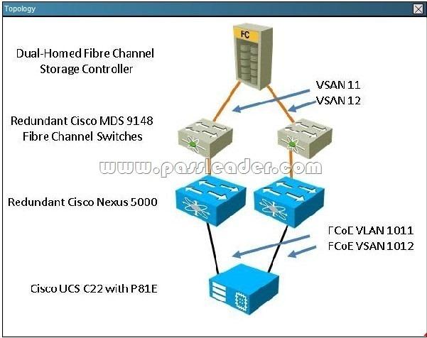 passleader-300-180-dumps-SH12